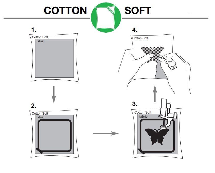 Отрывные стабилизаторы для машинной вышивки