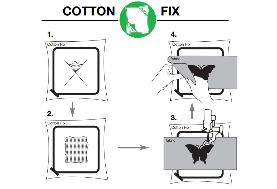 Stabilizer Cotton Fix