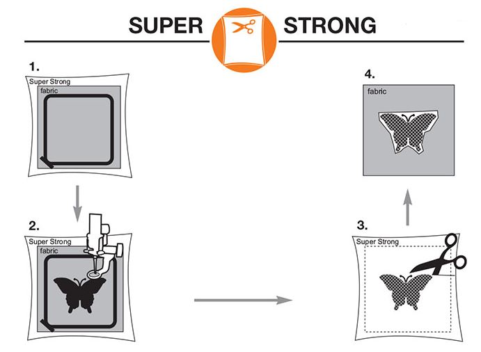 Super Strong - это самый распространенный и популярный вид отрезного стабилизатора